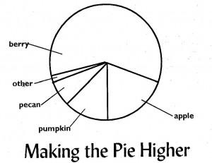 higher-pie